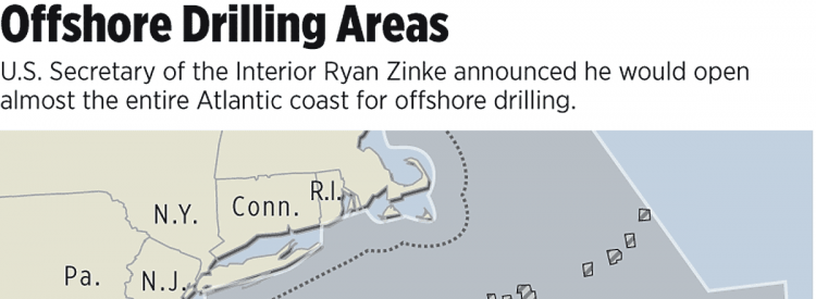 Offshore drilling areas